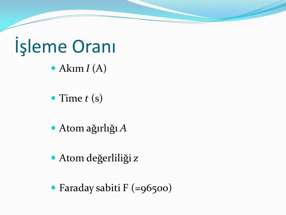 İşleme Oranı Akım I (A) Time t (s) Atom ağırlığı A Atom değerliliği z Faraday sabiti F (=96500)