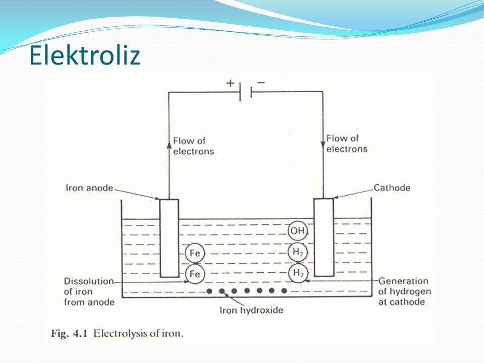Elektronlar arasında potansiyel fark oluştuğu zaman anot ve katotta birkaç reaksiyon oluşur.