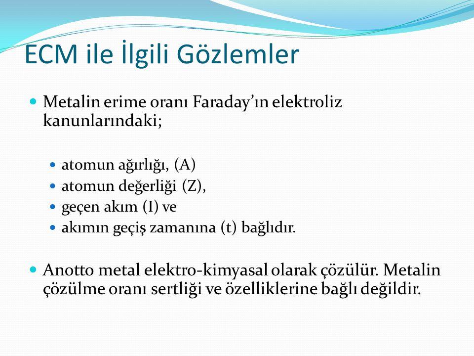 ECM ile İlgili Gözlemler Metalin erime oranı Faraday'ın elektroliz kanunlarındaki; atomun ağırlığı, (A) atomun değerliği (Z), geçen akım (I) ve akımın geçiş zamanına (t) bağlıdır.