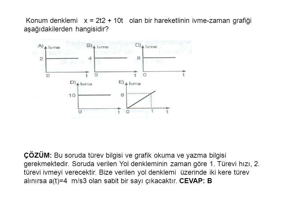 Konum denklemi x = 2t2 + 10t olan bir hareketlinin ivme-zaman grafiği aşağıdakilerden hangisidir? ÇÖZÜM: Bu soruda türev bilgisi ve grafik okuma ve y