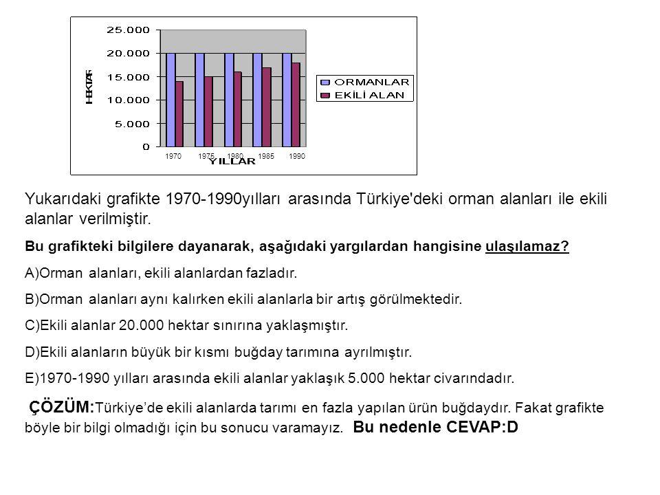 Yukarıdaki grafikte 1970-1990yılları arasında Türkiye'deki orman alanları ile ekili alanlar verilmiştir. Bu grafikteki bilgilere dayanarak, aşağıdaki