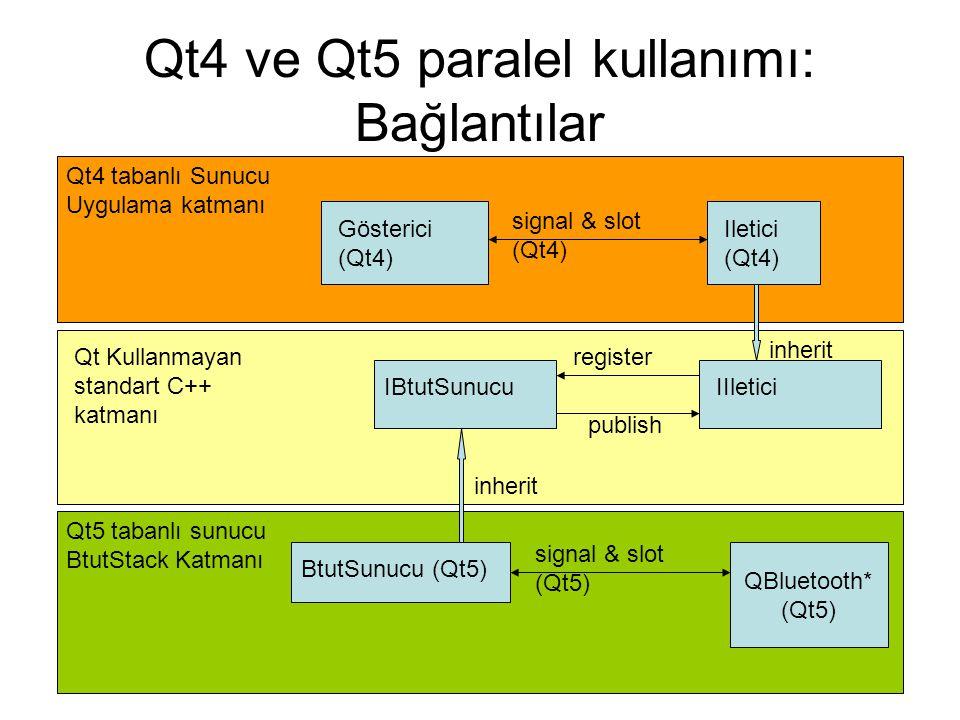 Qt4 ve Qt5 paralel kullanımı: Bağlantılar IBtutSunucu Qt Kullanmayan standart C++ katmanı Qt4 tabanlı Sunucu Uygulama katmanı Qt5 tabanlı sunucu BtutStack Katmanı IIletici Iletici (Qt4) BtutSunucu (Qt5) inherit register signal & slot (Qt4) Gösterici (Qt4) signal & slot (Qt5) QBluetooth* (Qt5) publish
