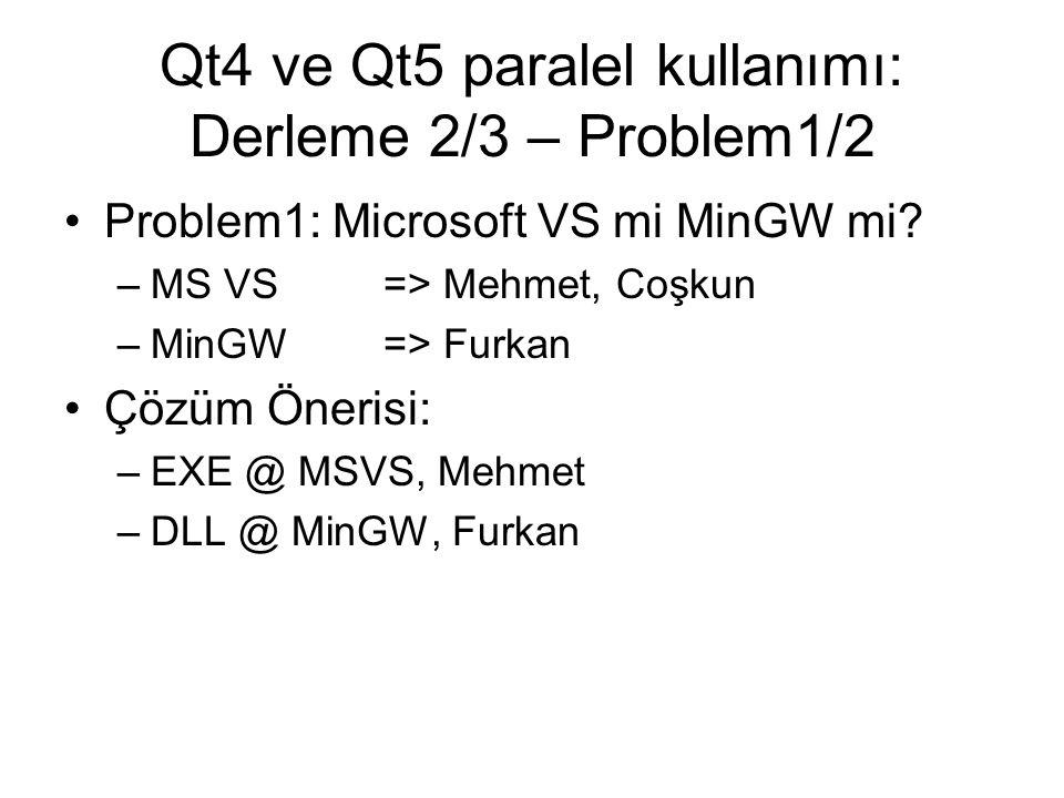 Qt4 ve Qt5 paralel kullanımı: Derleme 2/3 – Problem1/2 Problem1: Microsoft VS mi MinGW mi.