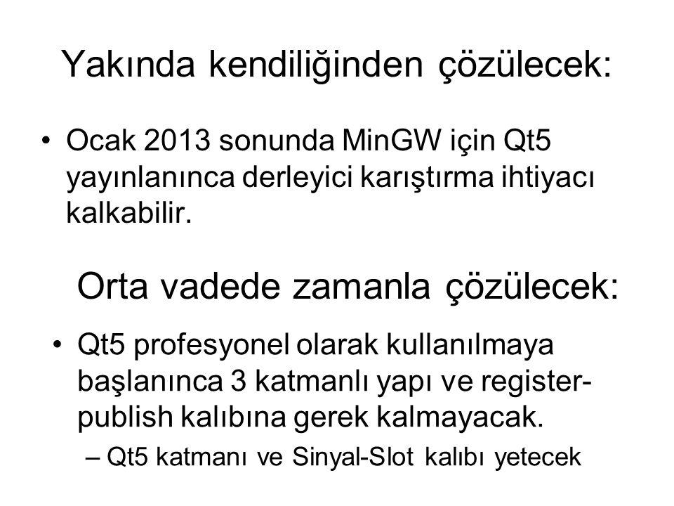 Yakında kendiliğinden çözülecek: Ocak 2013 sonunda MinGW için Qt5 yayınlanınca derleyici karıştırma ihtiyacı kalkabilir.