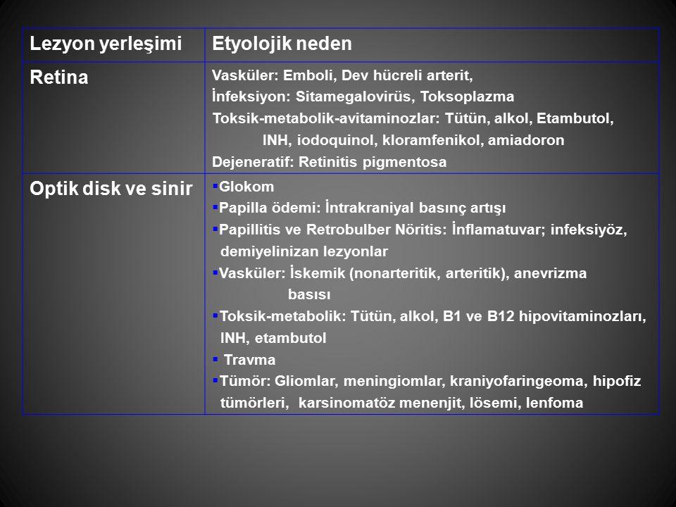 Lezyon yerleşimiEtyolojik neden Retina Vasküler: Emboli, Dev hücreli arterit, İnfeksiyon: Sitamegalovirüs, Toksoplazma Toksik-metabolik-avitaminozlar: