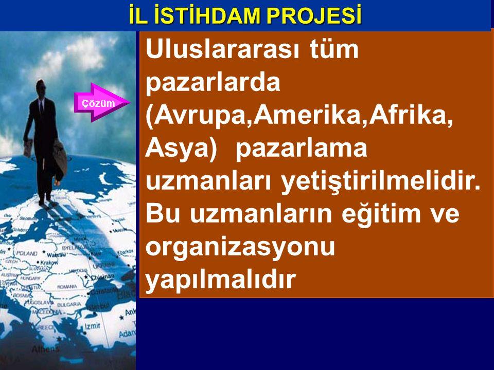 ÜRETİCİ SATICI PAZAR(MÜŞTERİ) İŞSİZ
