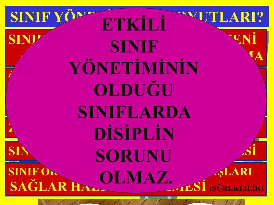 SINIF YÖNETİMİ.