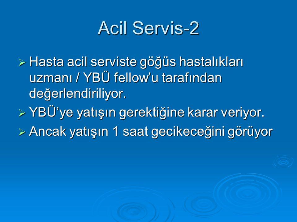 Acil Servis-2  Hasta acil serviste göğüs hastalıkları uzmanı / YBÜ fellow'u tarafından değerlendiriliyor.