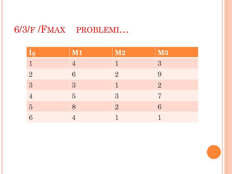 6/3/ F /F MAX PROBLEMI … İşM1M2M3 1413 2629 3312 4537 5826 6411