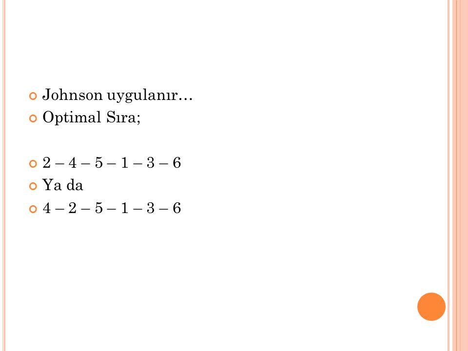 Johnson uygulanır… Optimal Sıra; 2 – 4 – 5 – 1 – 3 – 6 Ya da 4 – 2 – 5 – 1 – 3 – 6