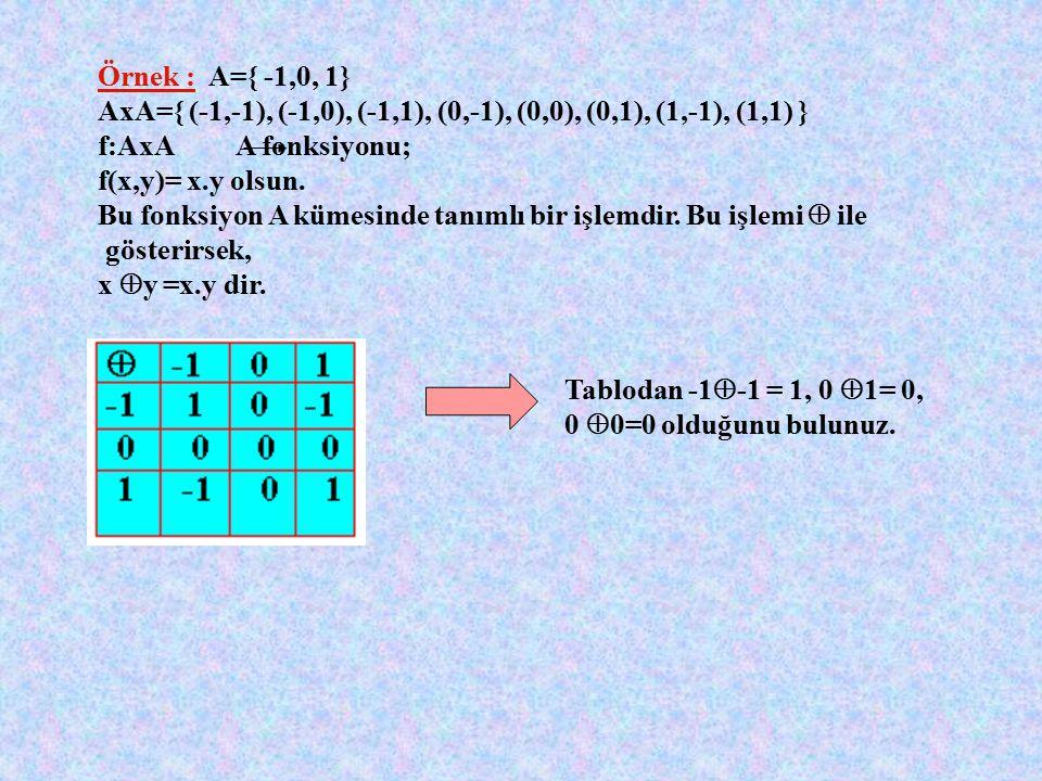 İŞLEM ve MODÜLER ARİTMETİK 5 + 3 = 8 olduğunu biliyoruz. Eşitliğin solunda iki sayı olduğu halde,eşitliğin sağında bir sayı vardır. Eşitliğin solundak