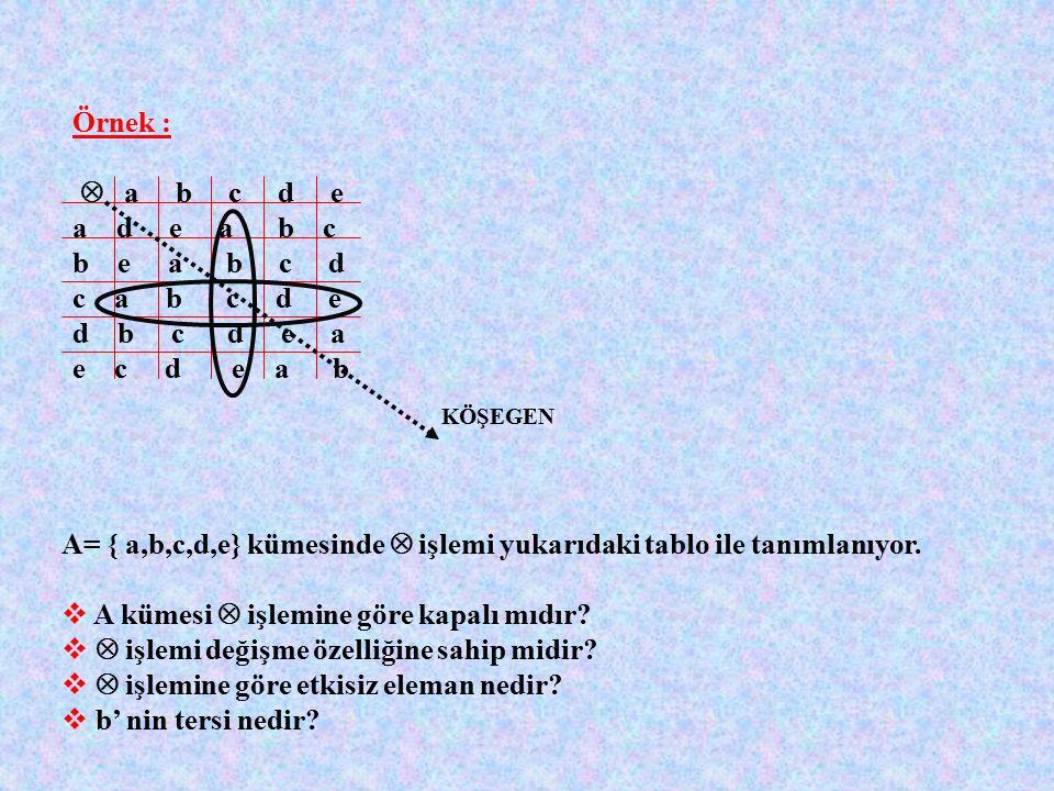 Örnek : Z ' de  işlemi  x,y,z  A için ; x  y=(x+y) / 2 şeklinde tanımlanıyor.  işlemine göre Z kümesi kapalımıdır. Çözüm :  x,y,z  A için, x 