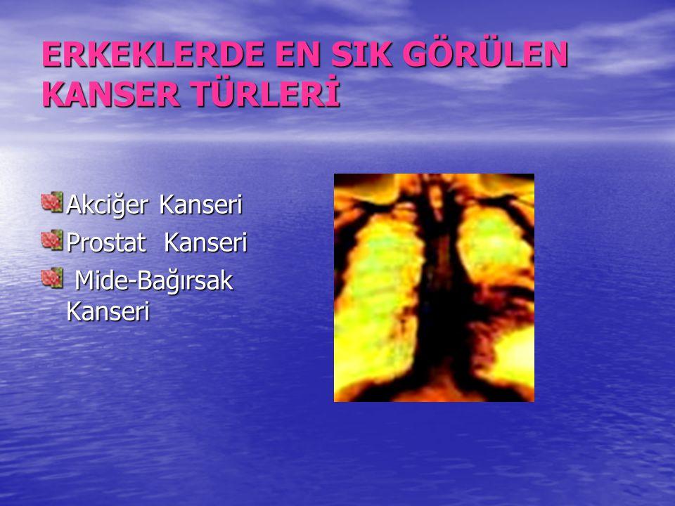 ERKEKLERDE EN SIK GÖRÜLEN KANSER TÜRLERİ Akciğer Kanseri Prostat Kanseri Mide-Bağırsak Kanseri Mide-Bağırsak Kanseri