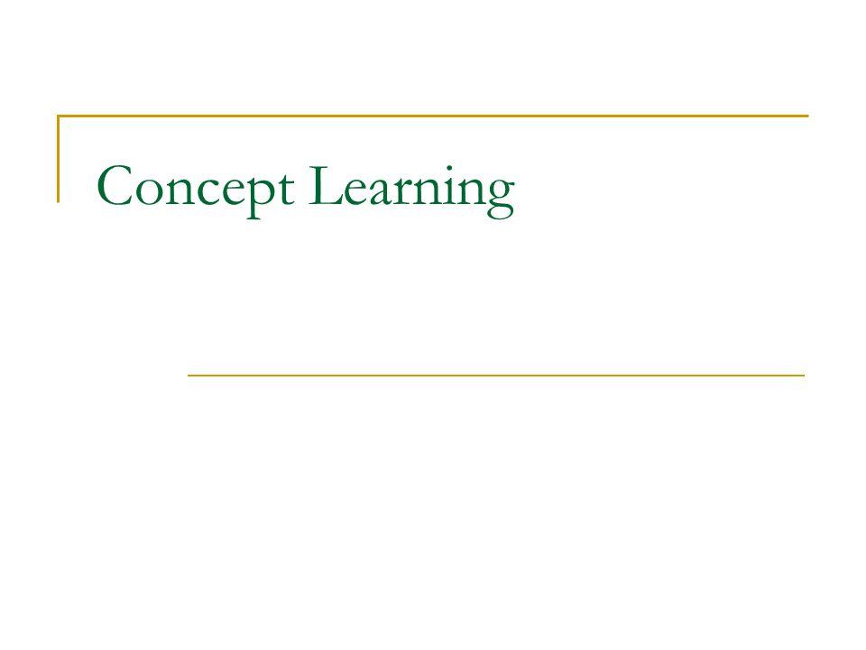 Örneklerden öğrenme Hipotezlerin genelden özele doğru hazırlanması Aday eleme algoritması Tümevarımsal bakış açısı