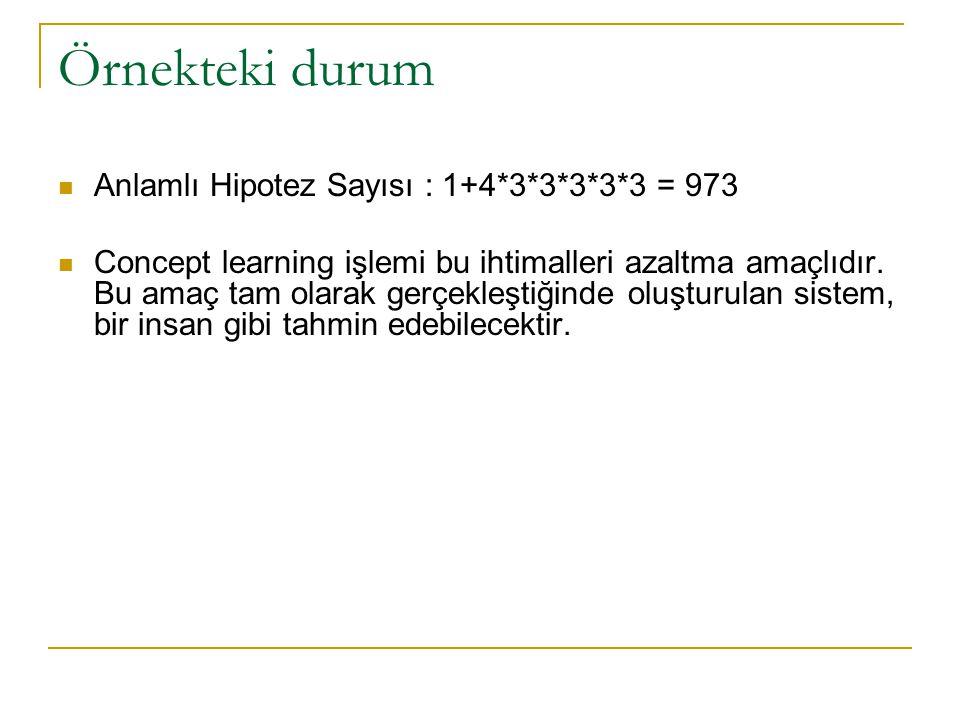 Örnekteki durum Anlamlı Hipotez Sayısı : 1+4*3*3*3*3*3 = 973 Concept learning işlemi bu ihtimalleri azaltma amaçlıdır. Bu amaç tam olarak gerçekleştiğ