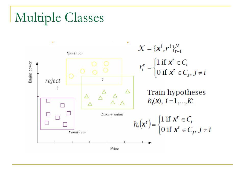 Multiple Classes