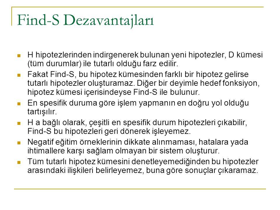 Find-S Dezavantajları H hipotezlerinden indirgenerek bulunan yeni hipotezler, D kümesi (tüm durumlar) ile tutarlı olduğu farz edilir. Fakat Find-S, bu