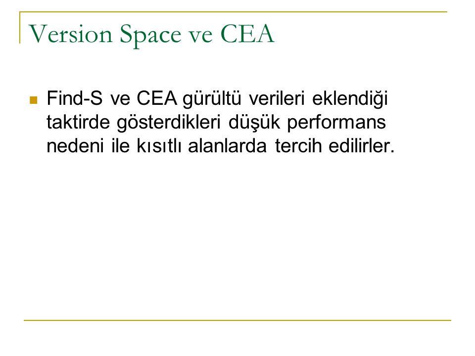Version Space ve CEA Find-S ve CEA gürültü verileri eklendiği taktirde gösterdikleri düşük performans nedeni ile kısıtlı alanlarda tercih edilirler.