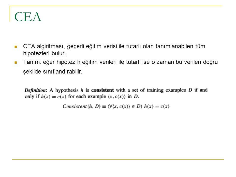 CEA CEA algiritması, geçerli eğitim verisi ile tutarlı olan tanımlanabilen tüm hipotezleri bulur. Tanım: eğer hipotez h eğitim verileri ile tutarlı is