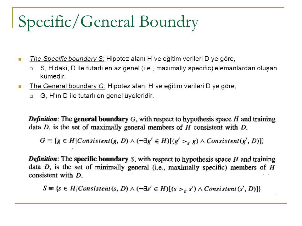 Specific/General Boundry The Specific boundary S: Hipotez alanı H ve eğitim verileri D ye göre,  S, H'daki, D ile tutarlı en az genel (i.e., maximall