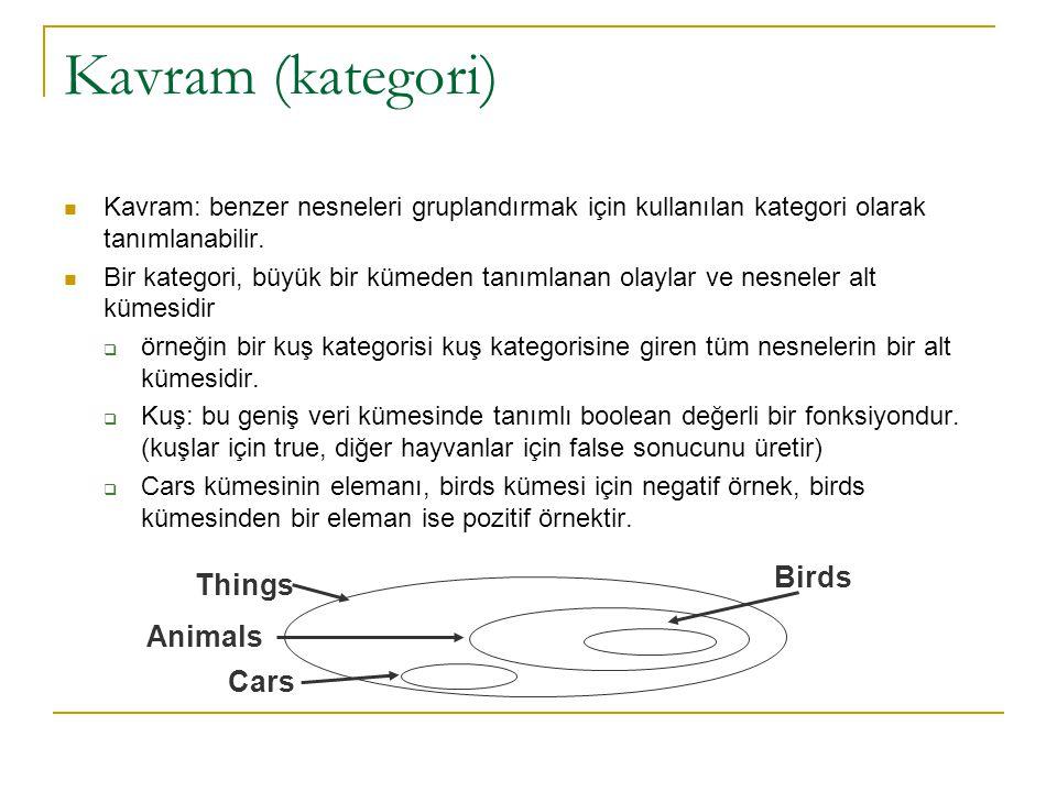 Kavram (kategori) Kavram: benzer nesneleri gruplandırmak için kullanılan kategori olarak tanımlanabilir. Bir kategori, büyük bir kümeden tanımlanan ol