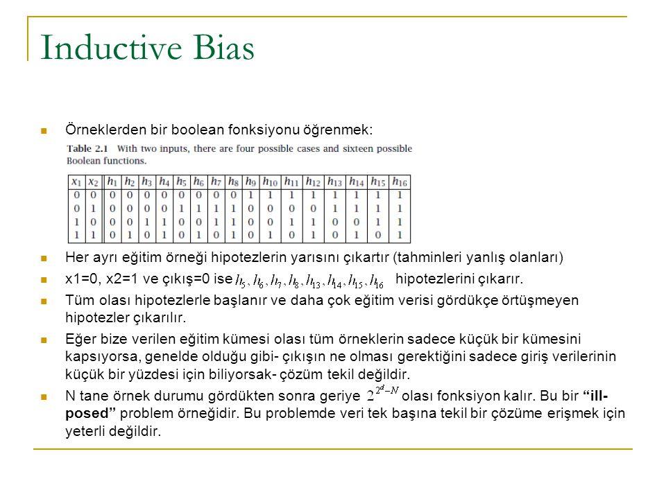 Inductive Bias Örneklerden bir boolean fonksiyonu öğrenmek: Her ayrı eğitim örneği hipotezlerin yarısını çıkartır (tahminleri yanlış olanları) x1=0, x