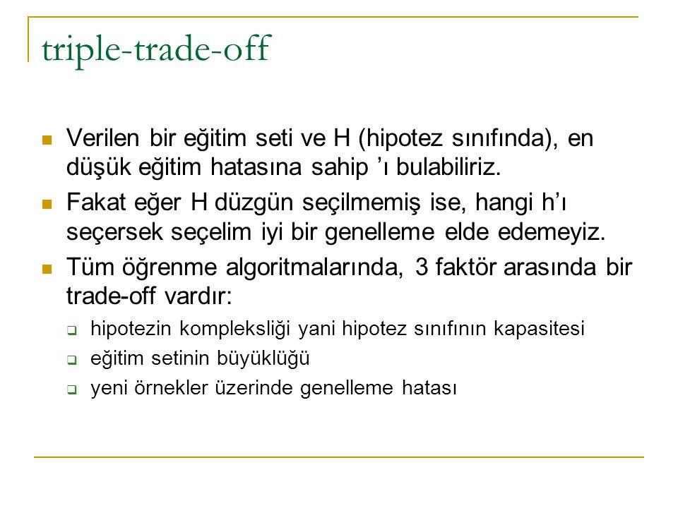 triple-trade-off Verilen bir eğitim seti ve H (hipotez sınıfında), en düşük eğitim hatasına sahip 'ı bulabiliriz. Fakat eğer H düzgün seçilmemiş ise,