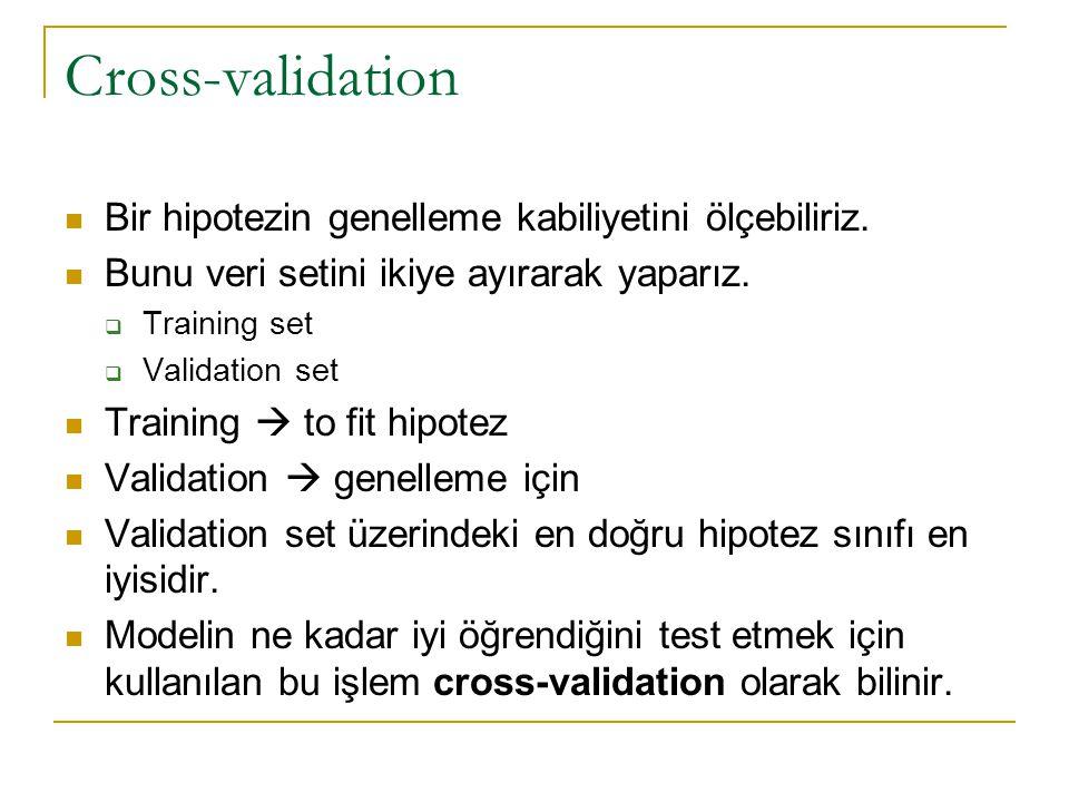 Cross-validation Bir hipotezin genelleme kabiliyetini ölçebiliriz. Bunu veri setini ikiye ayırarak yaparız.  Training set  Validation set Training 