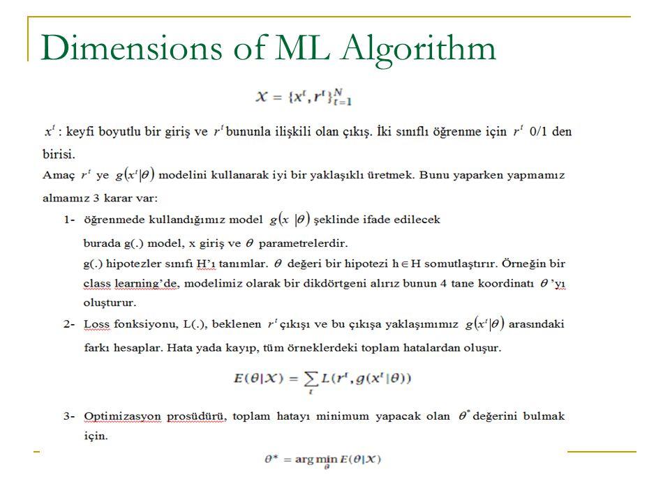 Dimensions of ML Algorithm