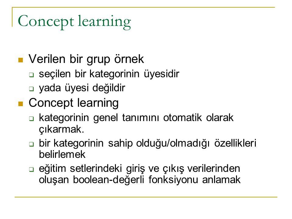 Concept learning Verilen bir grup örnek  seçilen bir kategorinin üyesidir  yada üyesi değildir Concept learning  kategorinin genel tanımını otomati