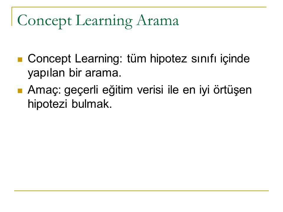 Concept Learning Arama Concept Learning: tüm hipotez sınıfı içinde yapılan bir arama. Amaç: geçerli eğitim verisi ile en iyi örtüşen hipotezi bulmak.