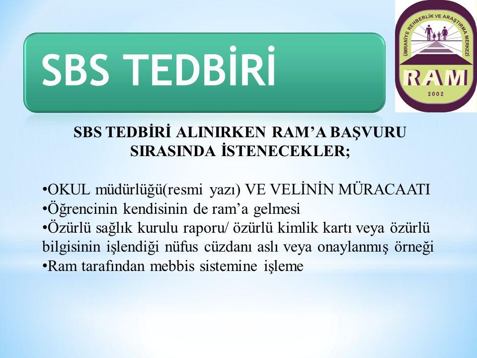 SBS TEDBİRİ ALINIRKEN RAM'A BAŞVURU SIRASINDA İSTENECEKLER; OKUL müdürlüğü(resmi yazı) VE VELİNİN MÜRACAATI Öğrencinin kendisinin de ram'a gelmesi Özü