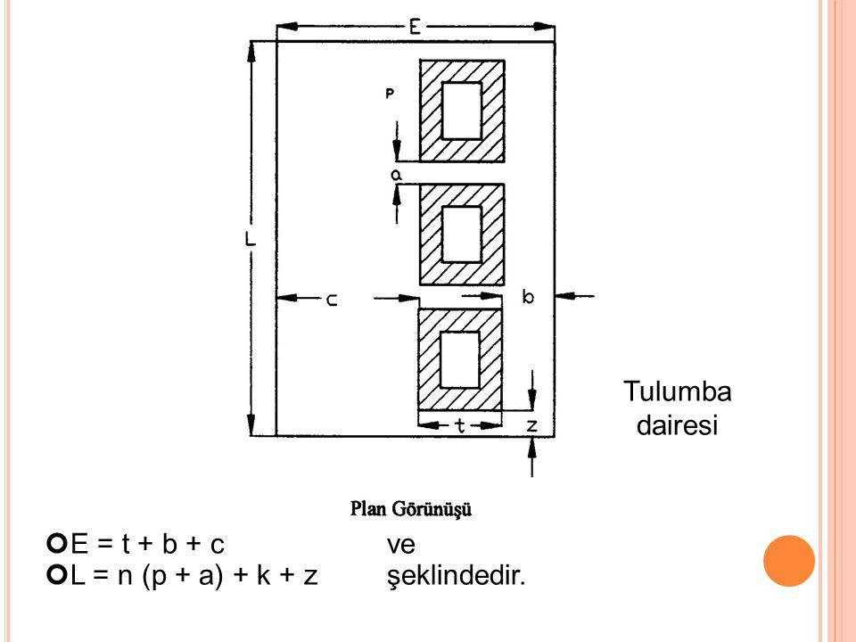 Tulumba dairesi E = t + b + cve L = n (p + a) + k + z şeklindedir.
