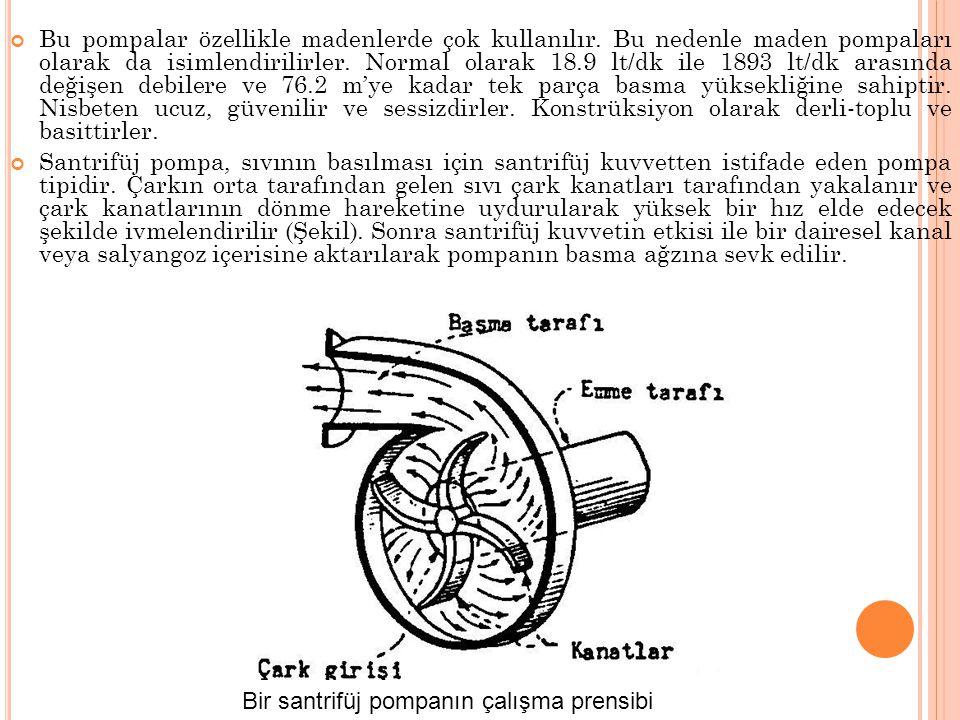 Bu pompalar özellikle madenlerde çok kullanılır.