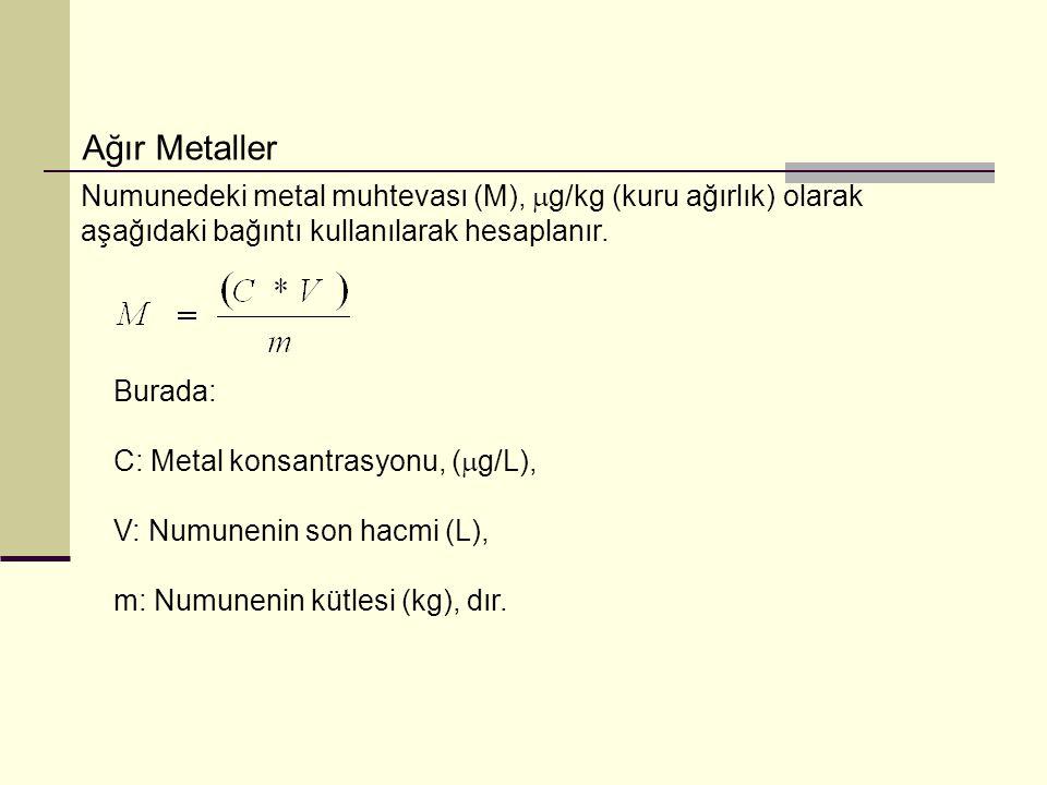 Numunedeki metal muhtevası (M),  g/kg (kuru ağırlık) olarak aşağıdaki bağıntı kullanılarak hesaplanır.