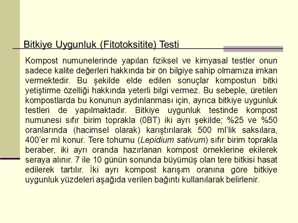 Bitkiye Uygunluk (Fitotoksitite) Testi Kompost numunelerinde yapılan fiziksel ve kimyasal testler onun sadece kalite değerleri hakkında bir ön bilgiye sahip olmamıza imkan vermektedir.