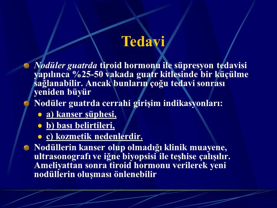 Nodüler guatrda tiroid hormonu ile süpresyon tedavisi yapılınca %25-50 vakada guatr kitlesinde bir küçülme sağlanabilir. Ancak bunların çoğu tedavi so