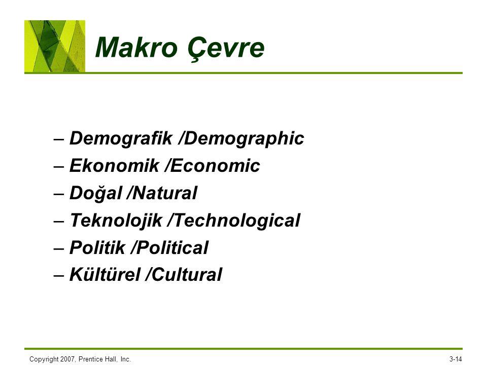 Copyright 2007, Prentice Hall, Inc.3-14 Makro Çevre –Demografik /Demographic –Ekonomik /Economic –Doğal /Natural –Teknolojik /Technological –Politik /