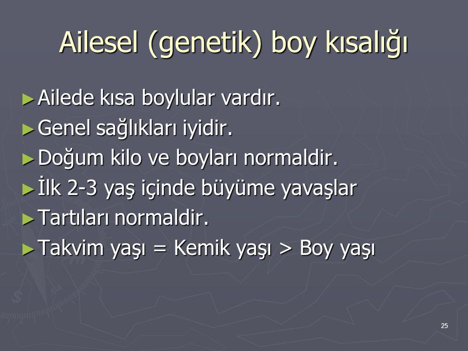 25 Ailesel (genetik) boy kısalığı ► Ailede kısa boylular vardır. ► Genel sağlıkları iyidir. ► Doğum kilo ve boyları normaldir. ► İlk 2-3 yaş içinde bü