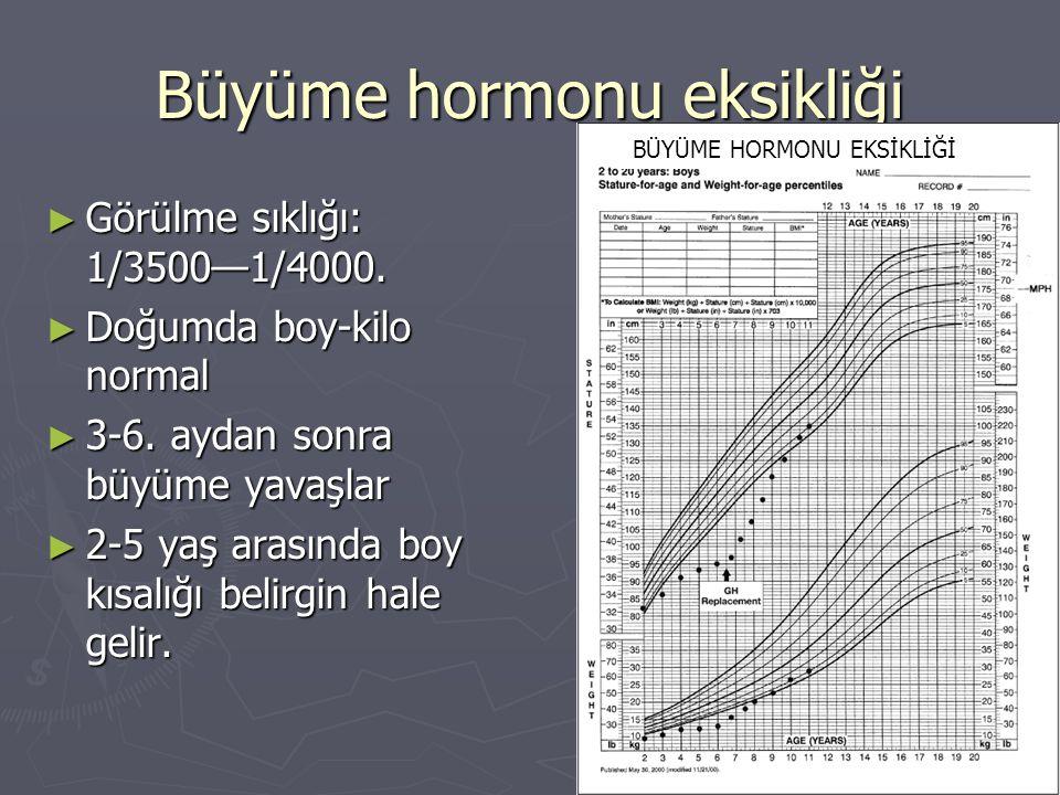 36 Büyüme hormonu eksikliği ► Görülme sıklığı: 1/3500—1/4000. ► Doğumda boy-kilo normal ► 3-6. aydan sonra büyüme yavaşlar ► 2-5 yaş arasında boy kısa