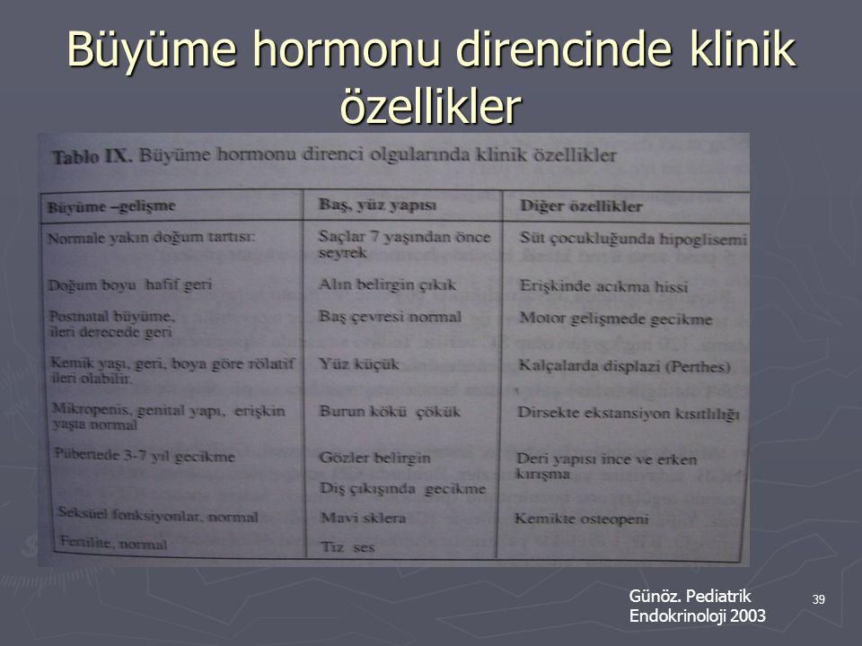 39 Büyüme hormonu direncinde klinik özellikler Günöz. Pediatrik Endokrinoloji 2003