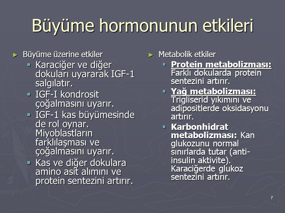 7 Büyüme hormonunun etkileri ► Büyüme üzerine etkiler  Karaciğer ve diğer dokuları uyararak IGF-1 salgılatır.  IGF-I kondrosit çoğalmasını uyarır. 