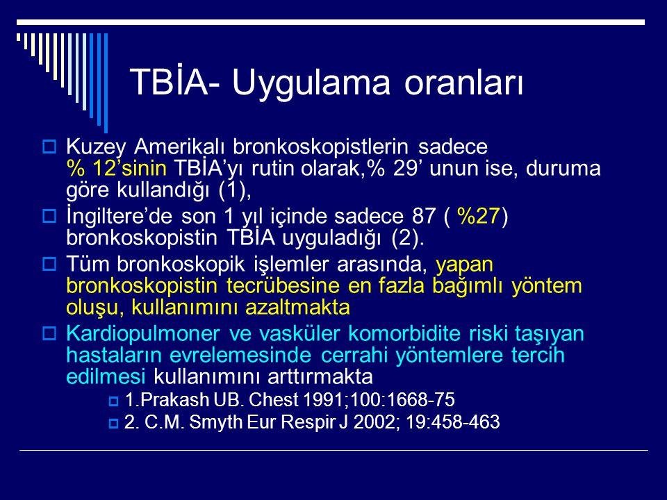TBİA- Uygulama oranları  Kuzey Amerikalı bronkoskopistlerin sadece % 12'sinin TBİA'yı rutin olarak,% 29' unun ise, duruma göre kullandığı (1),  İngi