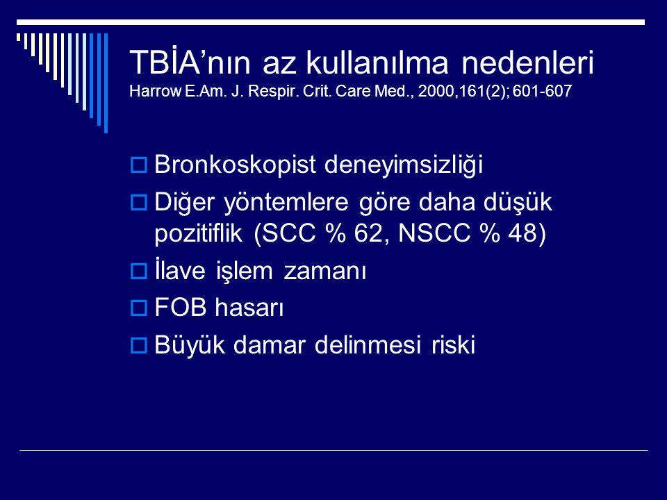 TBİA'nın az kullanılma nedenleri Harrow E.Am. J. Respir. Crit. Care Med., 2000,161(2); 601-607  Bronkoskopist deneyimsizliği  Diğer yöntemlere göre