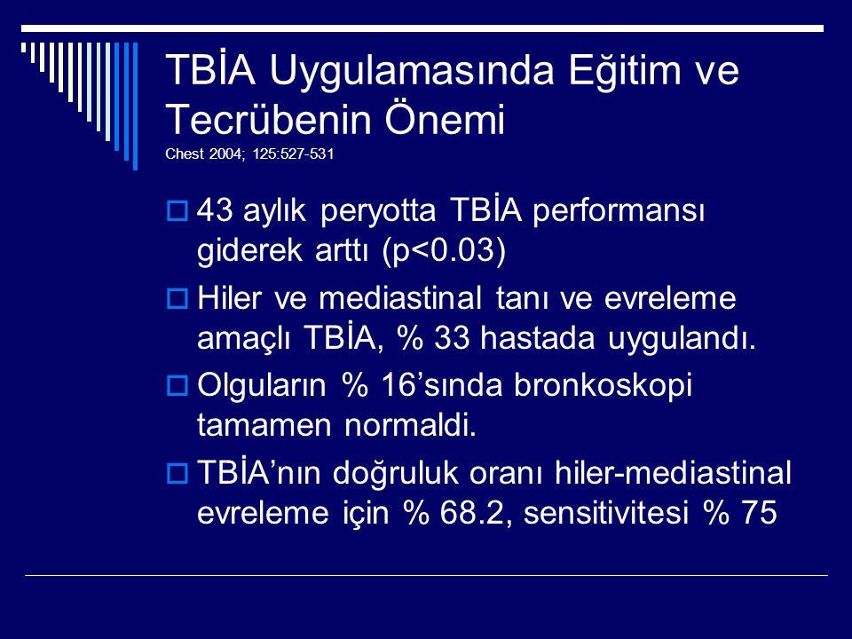 TBİA Uygulamasında Eğitim ve Tecrübenin Önemi Chest 2004; 125:527-531  43 aylık peryotta TBİA performansı giderek arttı (p<0.03)  Hiler ve mediastin