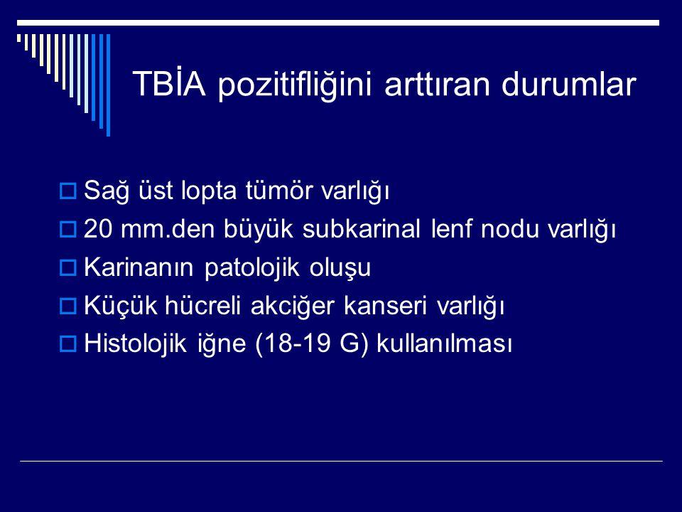 TBİA pozitifliğini arttıran durumlar  Sağ üst lopta tümör varlığı  20 mm.den büyük subkarinal lenf nodu varlığı  Karinanın patolojik oluşu  Küçük