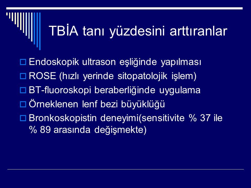 TBİA tanı yüzdesini arttıranlar  Endoskopik ultrason eşliğinde yapılması  ROSE (hızlı yerinde sitopatolojik işlem)  BT-fluoroskopi beraberliğinde u