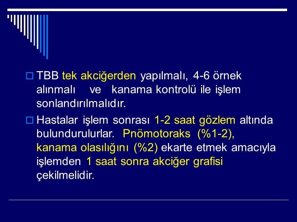  TBB tek akciğerden yapılmalı, 4-6 örnek alınmalı ve kanama kontrolü ile işlem sonlandırılmalıdır.  Hastalar işlem sonrası 1-2 saat gözlem altında b
