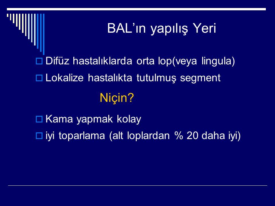 BAL'ın yapılış Yeri  Difüz hastalıklarda orta lop(veya lingula)  Lokalize hastalıkta tutulmuş segment Niçin?  Kama yapmak kolay  iyi toparlama (al