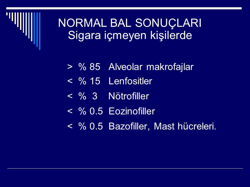 NORMAL BAL SONUÇLARI Sigara içmeyen kişilerde > % 85 Alveolar makrofajlar < % 15 Lenfositler < % 3 Nötrofiller < % 0.5 Eozinofiller < % 0.5 Bazofiller